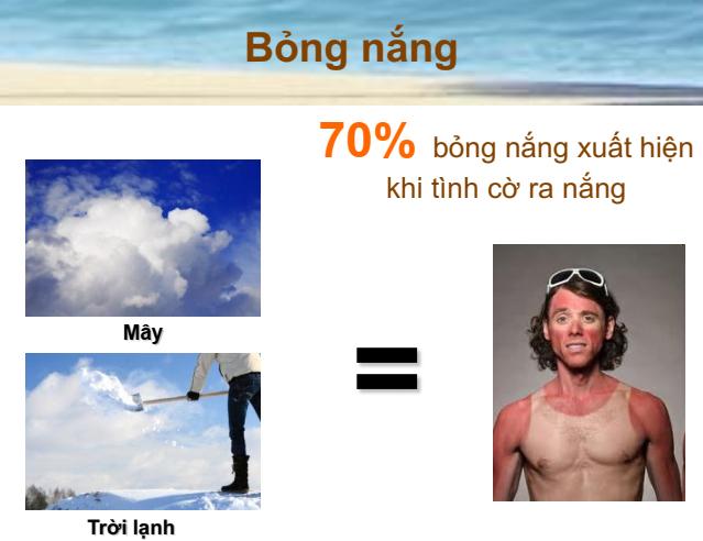 Bỏng nắng tới 70% khi tình cờ ra nắng