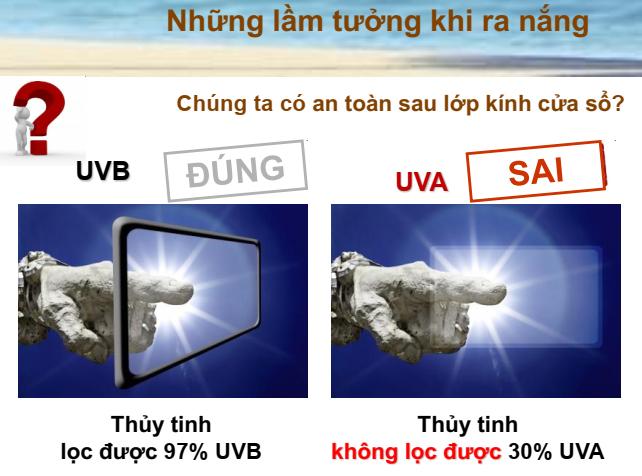 Những lầm tưởng khi ra nắng, tia UVB và UVA